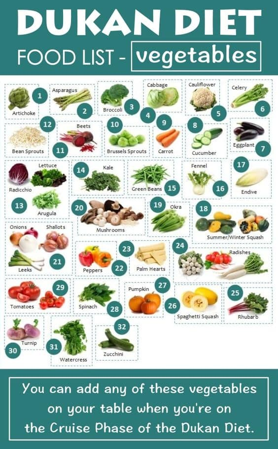meal plan dukan diet attack phase